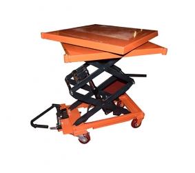 Rotatable manual platform